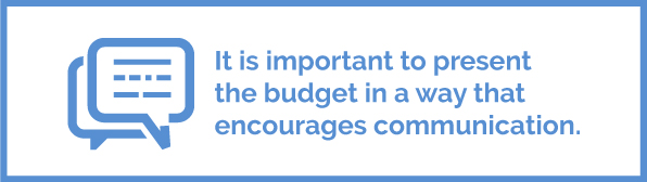 How to Present a Hospital Budget